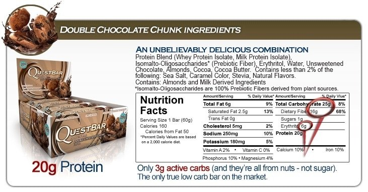 Net Carbs vs. Total Carbs - Quest Bars Label