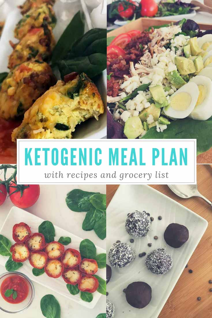 This Ketogenic Meal Plan is simple, quick to prepare, and optimized with the right macro ratios already calculated for you so that all you need to do is make your meals. Each of the 4 meals in this meal plan take a total of 25 minutes or less, require minimal (if any) cooking, and taste amazing! #keto #ketogenic #mealplan #diet #lowcarb #diabetic #diabetes