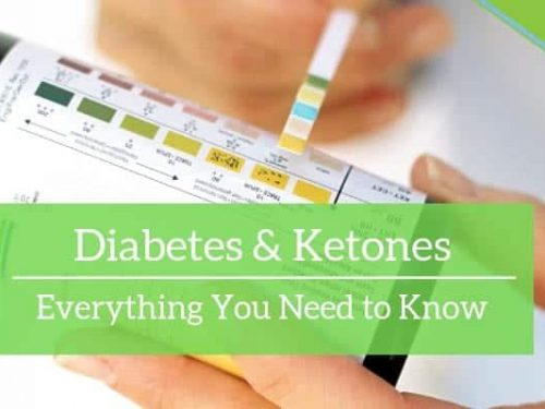Diabetes & Ketones - Everything you need to know